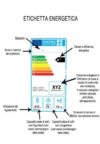 etichetta energetica caldaie