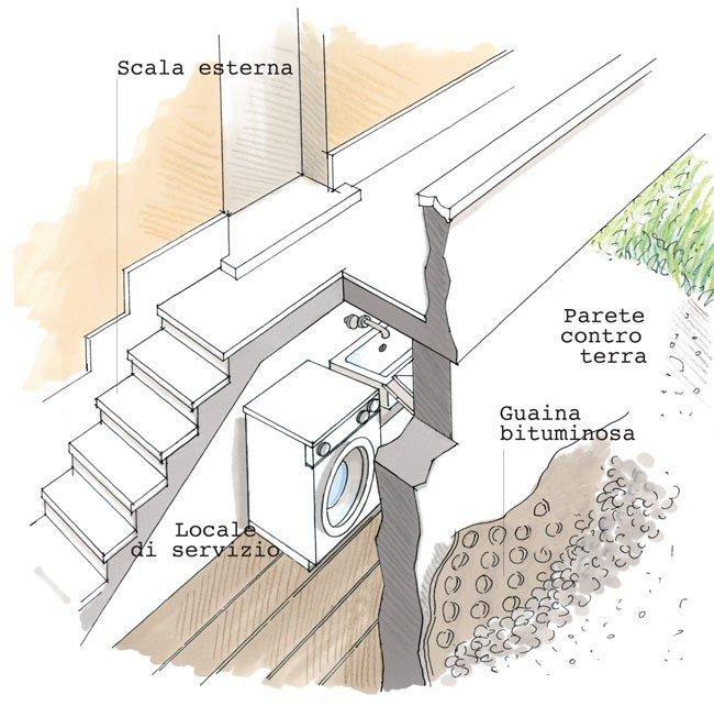 isolare una parete controterra
