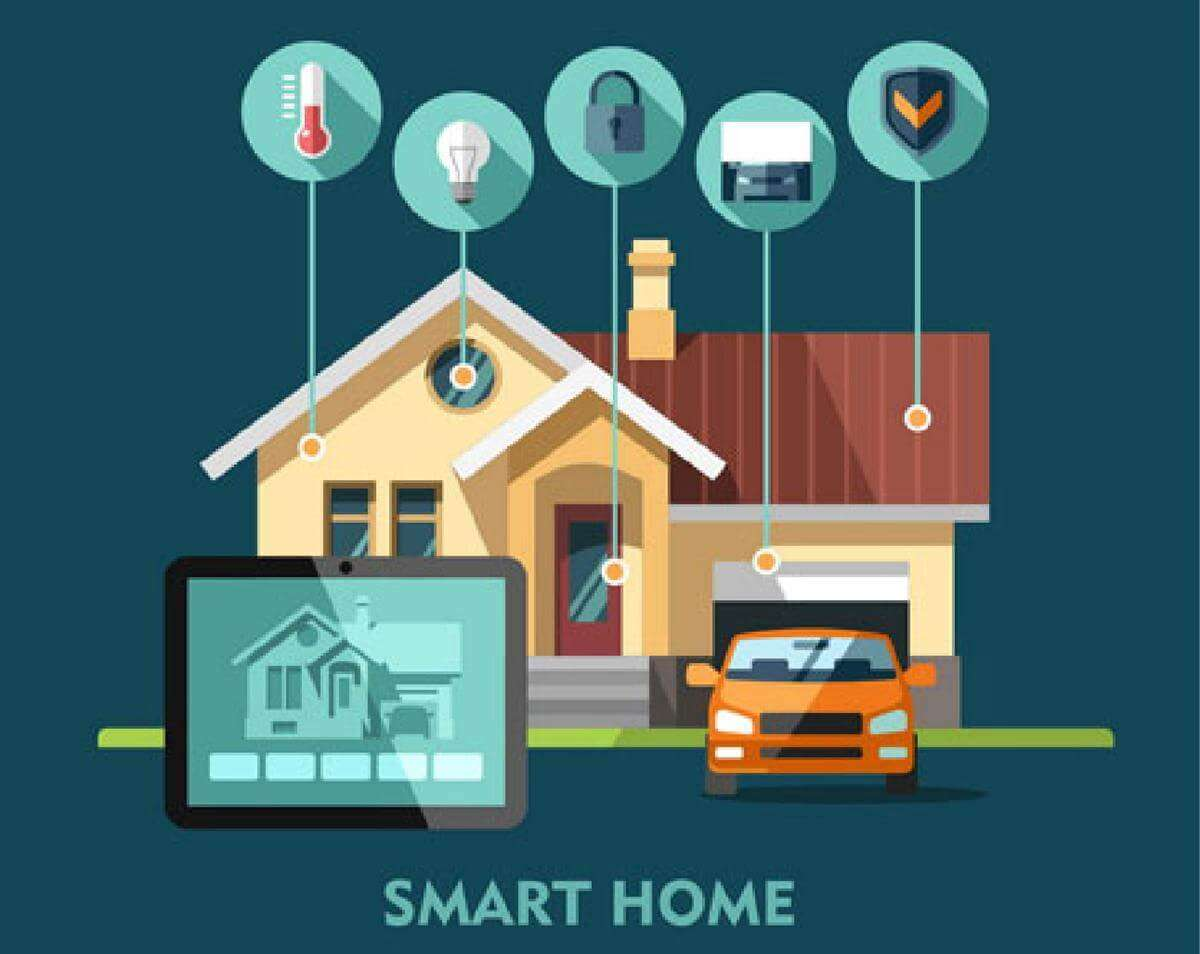smart home sicurezza casa