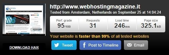 webhostingmagazine-pingdoom-tools